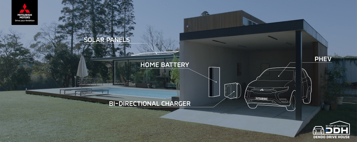 Plug In Mitsubishi Demonstrates Home Charging Energy System